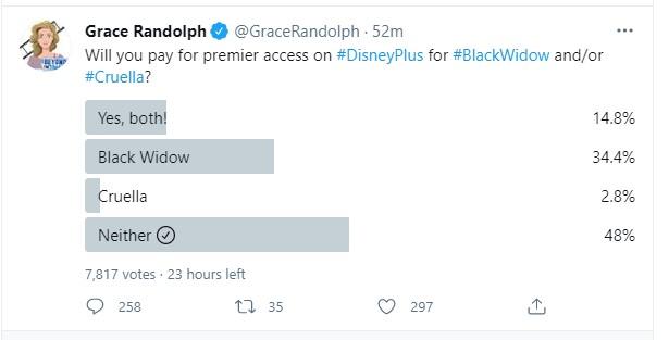 Black Widow Disney Plus release