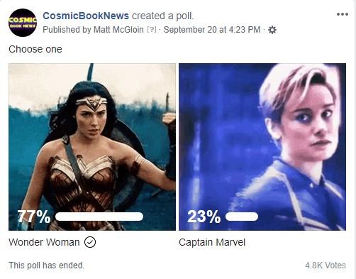 Gal Gadot Wonder Woman Brie Larson Captain Marvel Poll