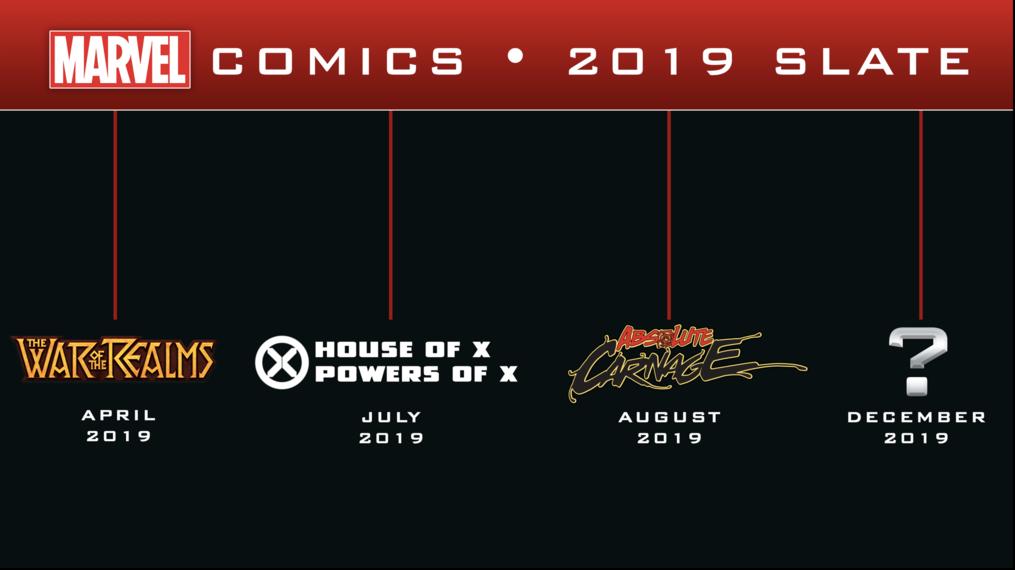 Marvel Comics Publishing Slate 2019