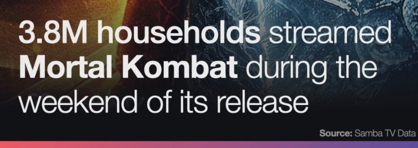 Mortal Kombat Samba TV