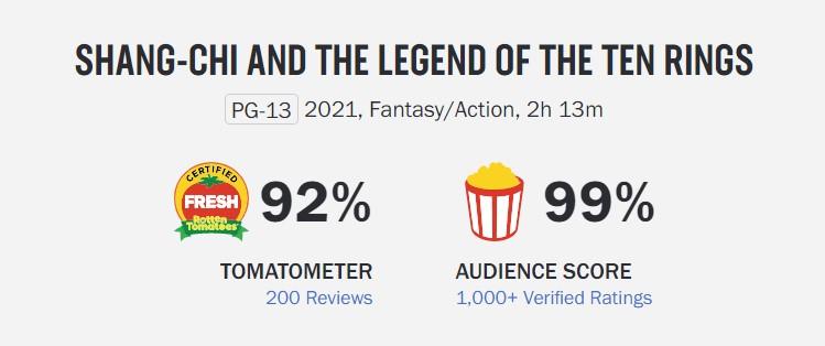 Shang-Chi Rotten Tomatoes