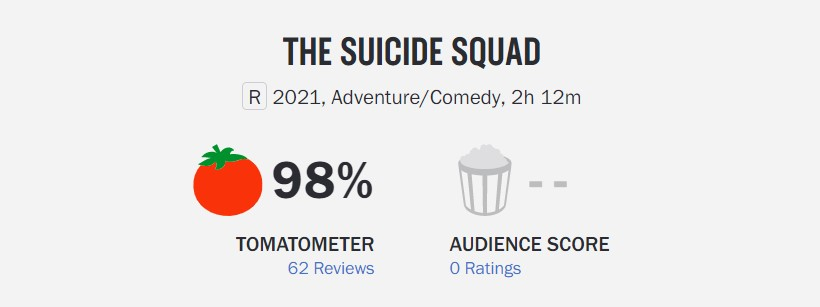 The Suicide Squad Rotten Tomatoes