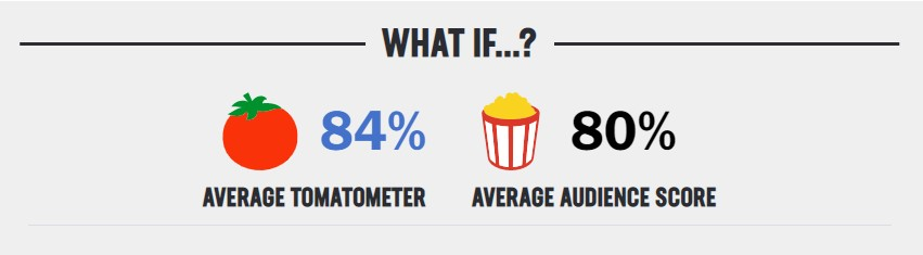 What If Rotten Tomatoes