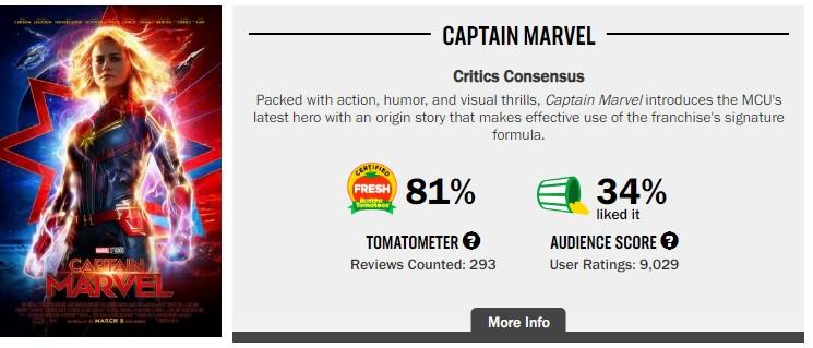 [Image: captain-marvel-rotten-tomatoes-scores.jpg]