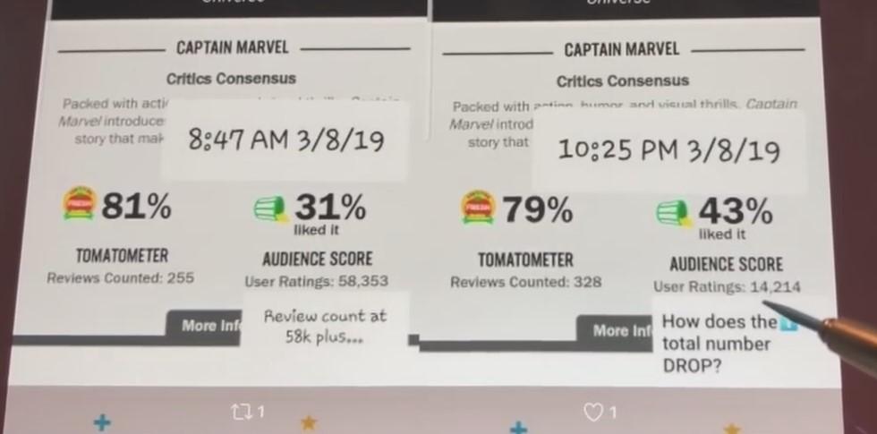 Captain Marvel user reviews