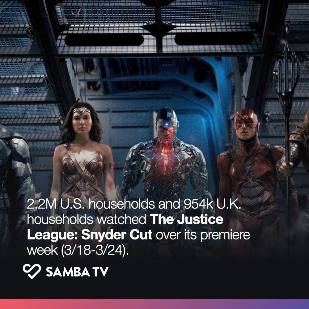 Snyder Cut HBO Max Samba TV