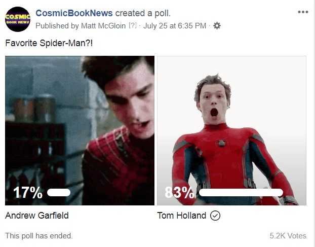Tom Holland Andrew Garfield In Spider-Man Poll