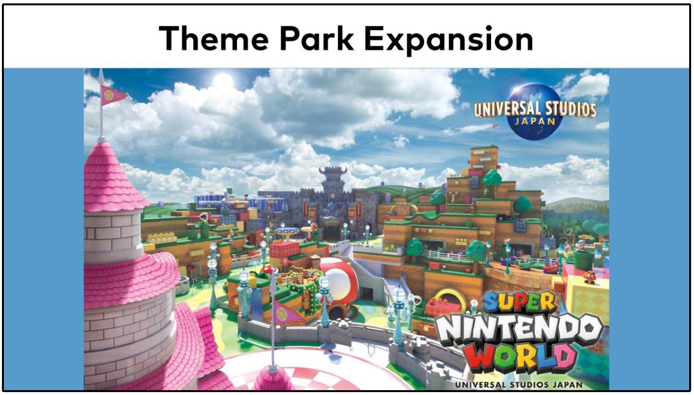 Super Nintendo Land theme park