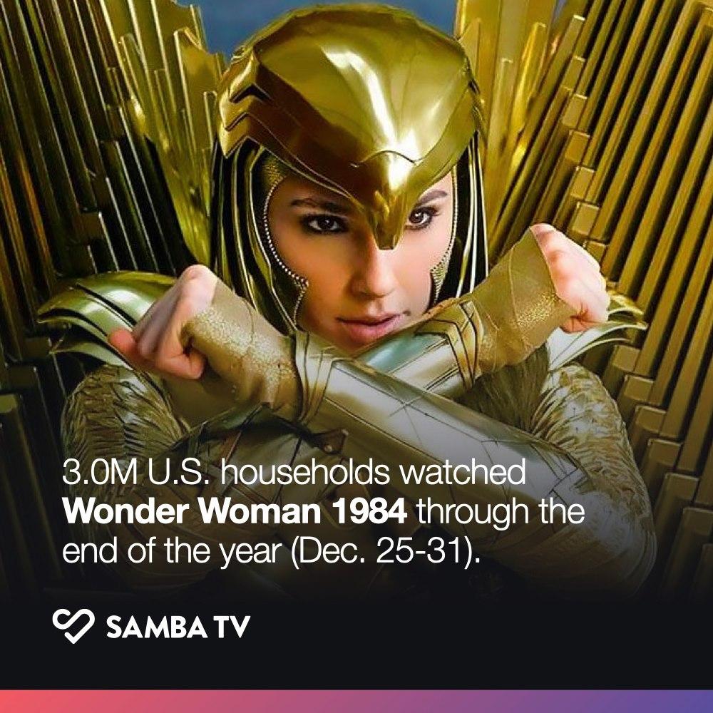 Wonder Woman 1984 HBO Max Samba TV