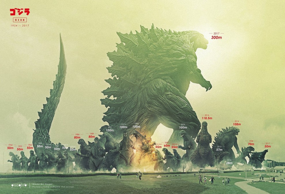 Godzilla Monster Planet Size