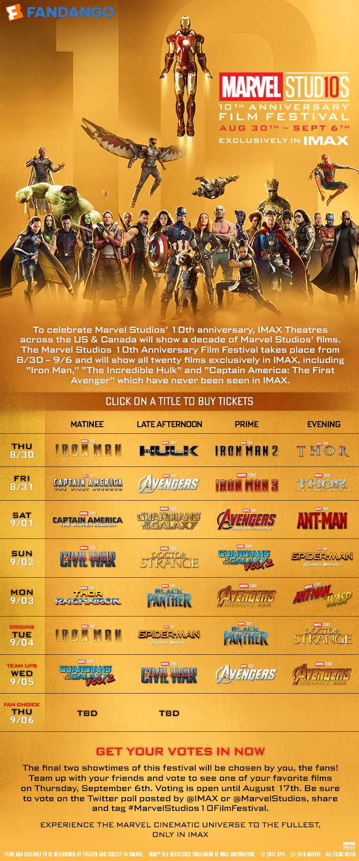 MCU 10th Annivesary IMAX