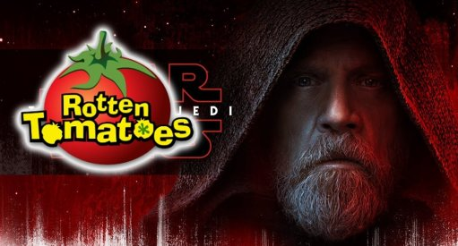 Star Wars: The Last Jedi Rotten Tomatoes Score Is In!