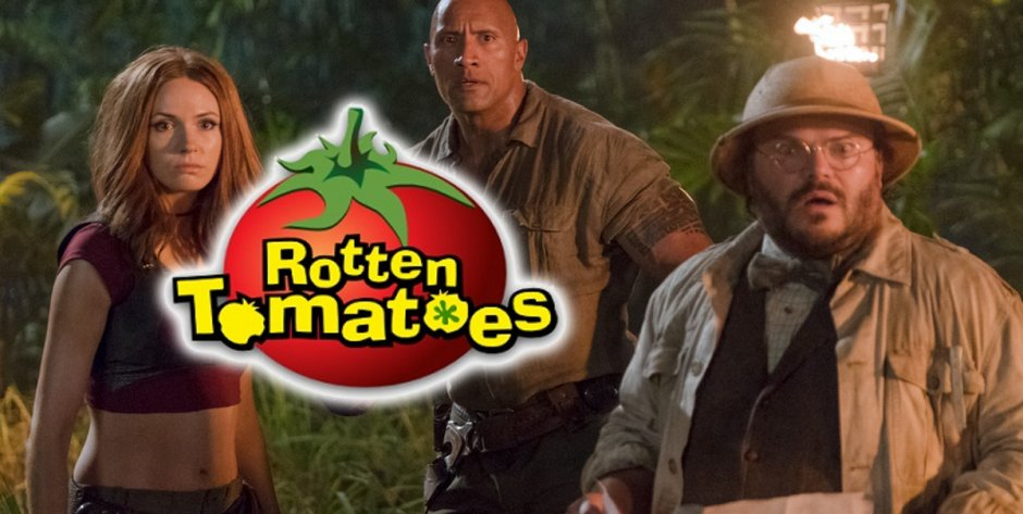 Jumanji: Welcome To The Jungle Rotten Tomatoes Score Is In!